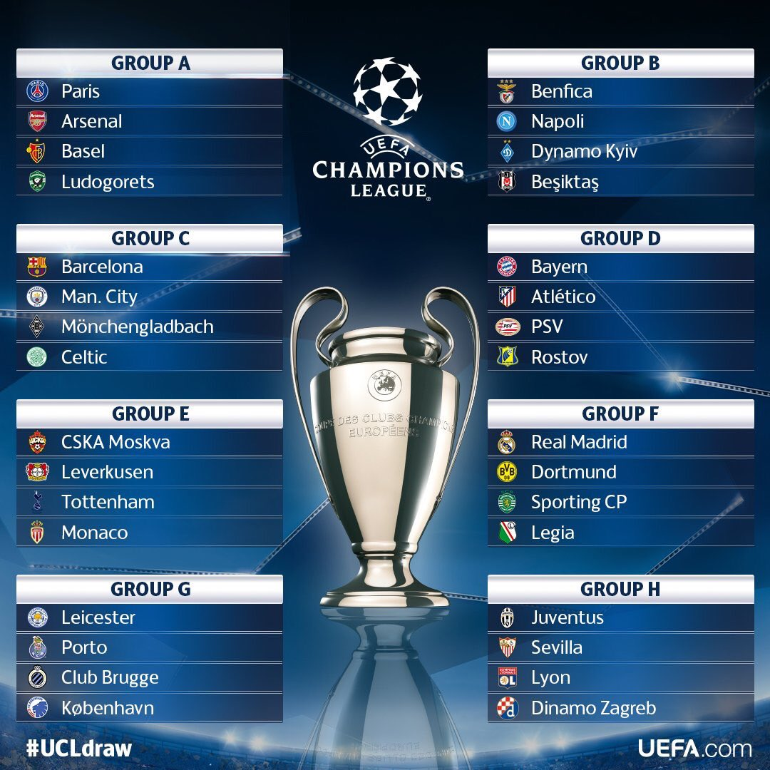 The UEFA Champions League 2016_17 Group Stages