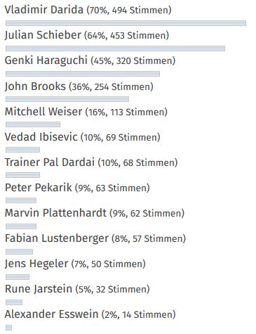 Hertha BSC - SC Freiburg (2_1) haraguchi genki