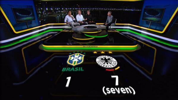 Brazil 1-7 Germany World Cup Semifinal