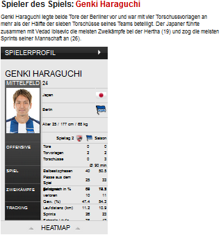 Spieler des Spiels_Genki Haraguchi_Ingolstadt