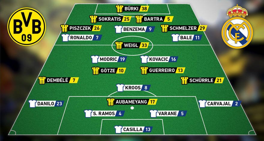 So könnten sie spielen This is how they might line-up for #bvbrm