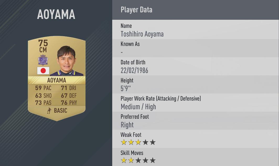 Toshihiro Aoyama FIFA17