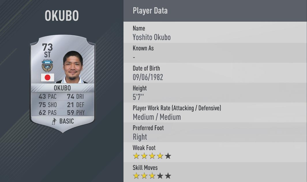 Yoshito Okubo fifa17