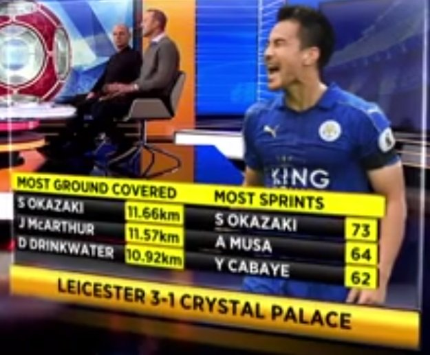 The importance of having #Okazaki in your side