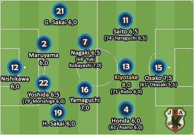 Notas de Japão 4x0 Omã