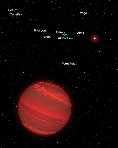 太陽系外惑星の自転を始めて実観測に成功