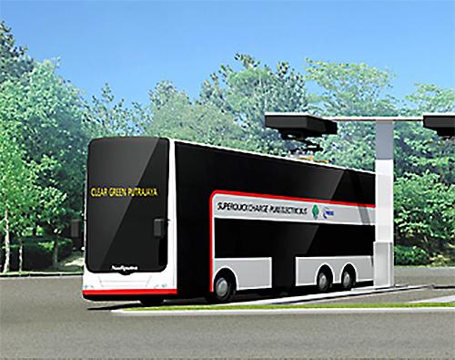 2階建てEVバスシステム実証実験
