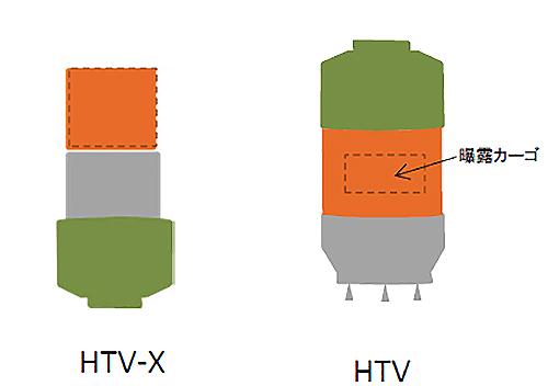 Chapter-611 新型宇宙貨物船の開発に着手