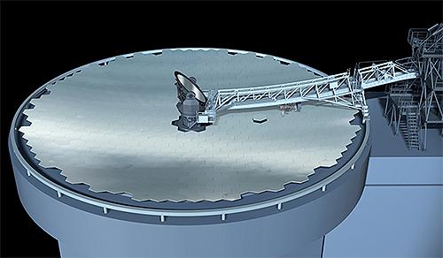 TMTの反射鏡交換ロボット