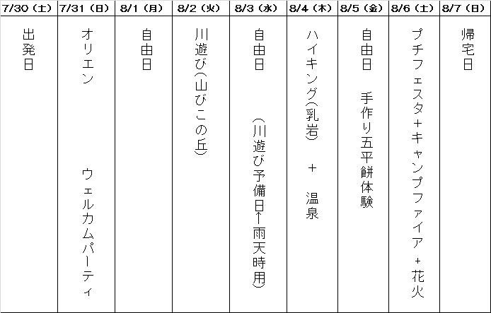 おいでん!福島っ子!2016夏スケジュール