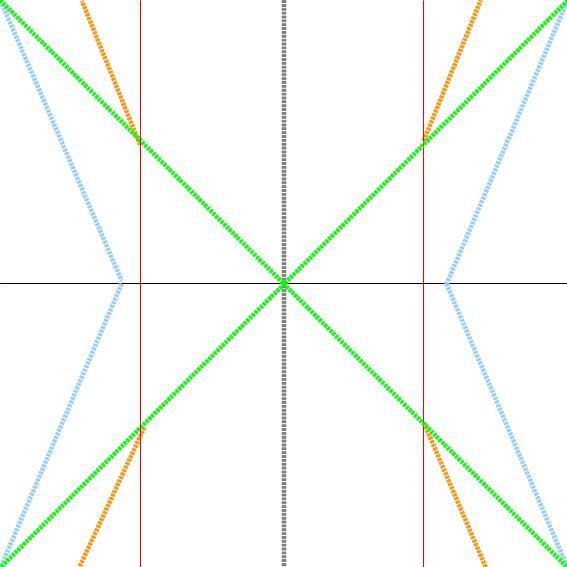 アルソミトラ折紙