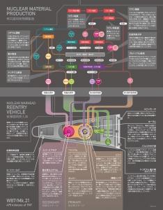 NUCLEARWARHEAD-(1).jpg