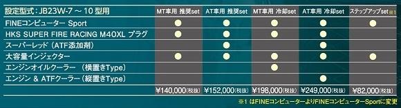 FINEスポーツ価格記事