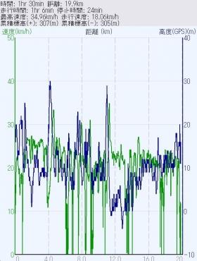 Izumo_Data_org.jpg