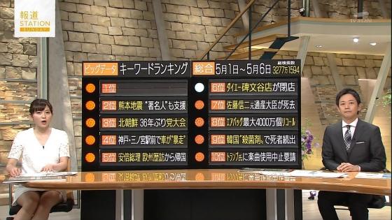 久冨慶子 報道ステーションのパンチラ寸前太ももキャプ 画像30枚 16