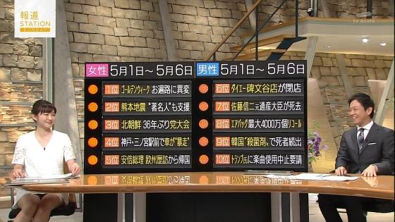 久冨慶子 報道ステーションのパンチラ寸前太ももキャプ 画像30枚 19