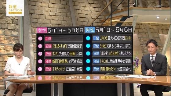 久冨慶子 報道ステーションのパンチラ寸前太ももキャプ 画像30枚 21