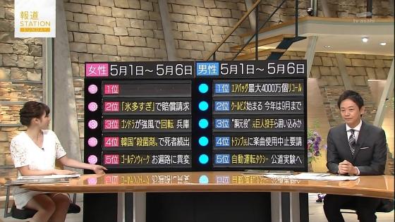 久冨慶子 報道ステーションのパンチラ寸前太ももキャプ 画像30枚 22