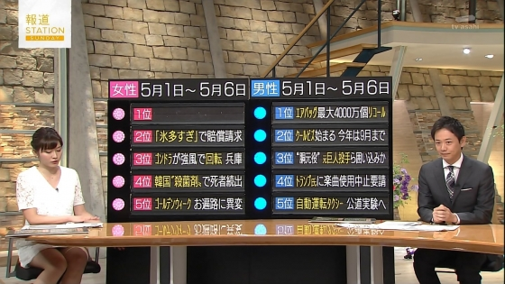 久冨慶子 報道ステーションのパンチラ寸前太ももキャプ 画像30枚 23