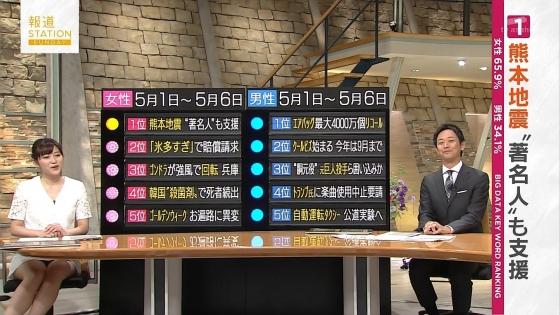 久冨慶子 報道ステーションのパンチラ寸前太ももキャプ 画像30枚 24