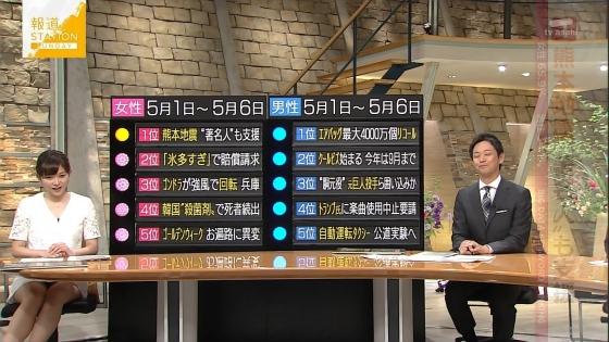 久冨慶子 報道ステーションのパンチラ寸前太ももキャプ 画像30枚 25