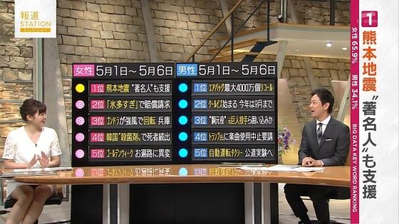 久冨慶子 報道ステーションのパンチラ寸前太ももキャプ 画像30枚 26