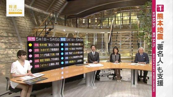 久冨慶子 報道ステーションのパンチラ寸前太ももキャプ 画像30枚 27