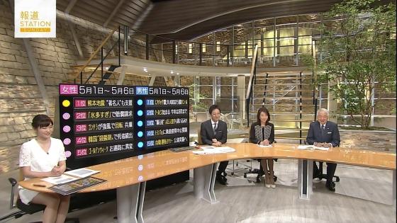 久冨慶子 報道ステーションのパンチラ寸前太ももキャプ 画像30枚 28