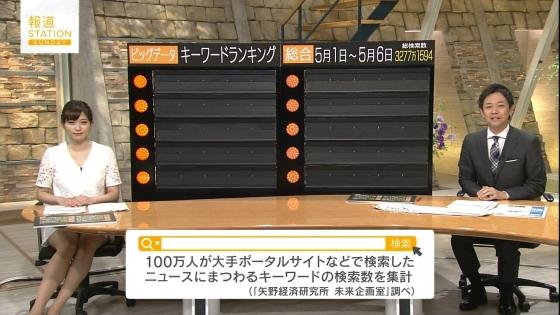 久冨慶子 報道ステーションのパンチラ寸前太ももキャプ 画像30枚 3
