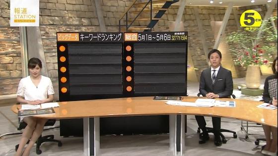 久冨慶子 報道ステーションのパンチラ寸前太ももキャプ 画像30枚 4