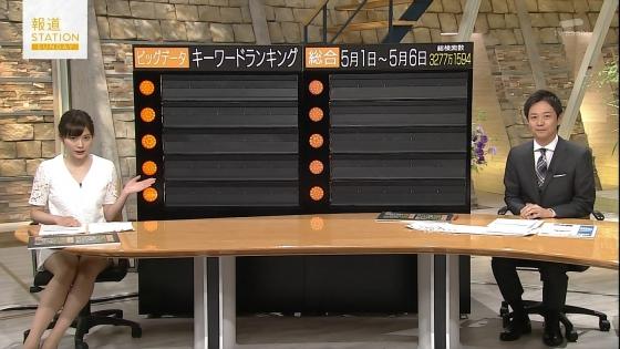 久冨慶子 報道ステーションのパンチラ寸前太ももキャプ 画像30枚 7