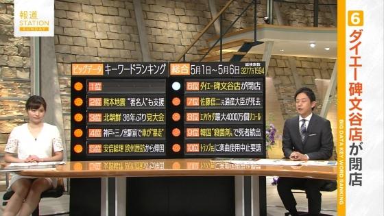 久冨慶子 報道ステーションのパンチラ寸前太ももキャプ 画像30枚 8