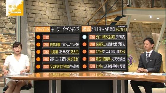 久冨慶子 報道ステーションのパンチラ寸前太ももキャプ 画像30枚 9