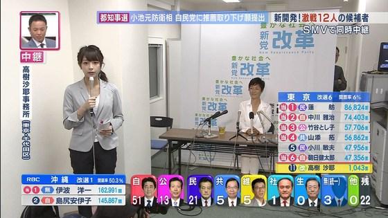 宇垣美里 選挙特番のヨガポーズ&お澄まし顔キャプ 画像27枚 11