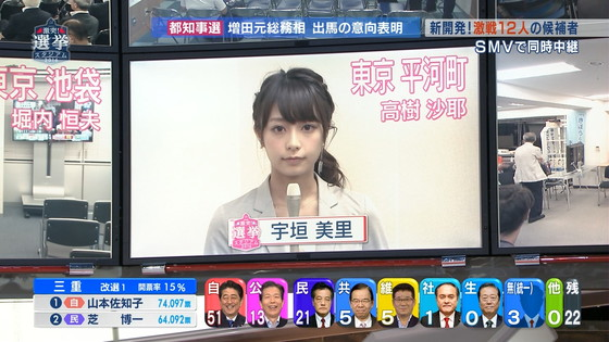 宇垣美里 選挙特番のヨガポーズ&お澄まし顔キャプ 画像27枚 14