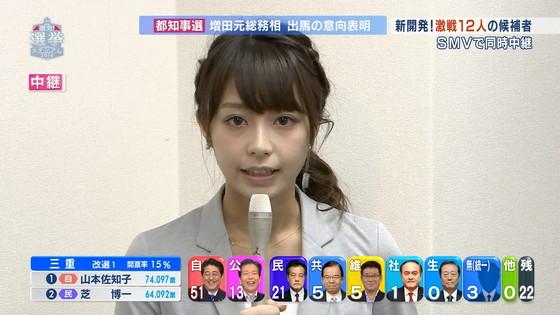 宇垣美里 選挙特番のヨガポーズ&お澄まし顔キャプ 画像27枚 15