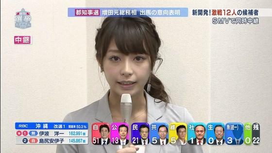 宇垣美里 選挙特番のヨガポーズ&お澄まし顔キャプ 画像27枚 7