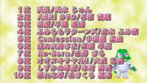 ランク王国のアイドルDVDランキングおっぱい祭りキャプ 95