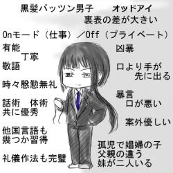 No-016-2:雨宮夜月