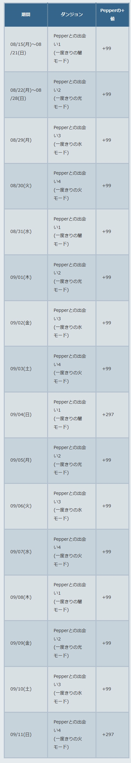 Pepper×パズドラ パズドラレーダー-20160825