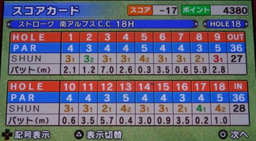 みんなのゴルフ ポータブル1 ユメリビギナーズツアー (2)