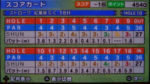みんなのゴルフ ポータブル1 ユメリビギナーズツアー (26-紅葉坂)
