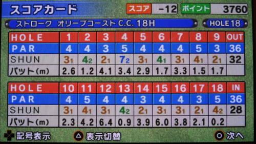 みんなのゴルフ ポータブル1 ユメリビギナーズツアー (40-1オリーブ)