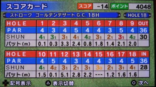 みんなのゴルフ ポータブル1 ユメリビギナーズツアー (48-2ゴルデザ)