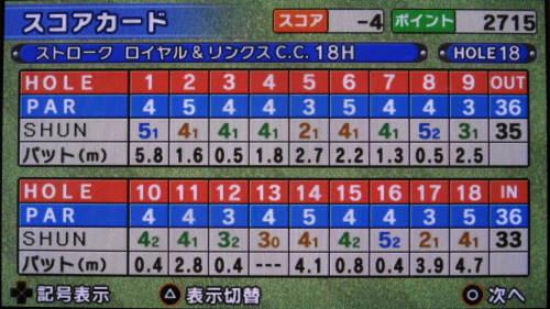 みんなのゴルフ ポータブル1 ユメリビギナーズツアー (64-2ロイヤル)