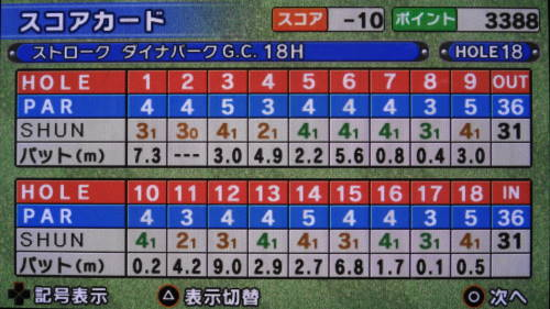 みんなのゴルフ ポータブル1 ユメリビギナーズツアー (80-1ダイナ)