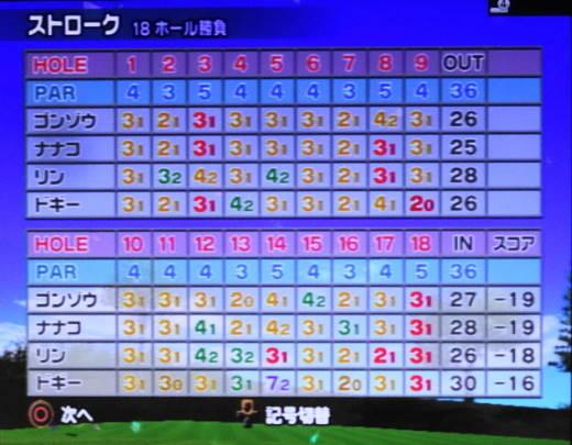 しゅんYゼネラルNゴルフ16(2nd) (18)