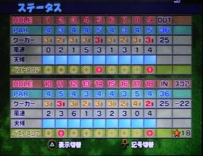 みんゴル4をプレー 第19回 (2)