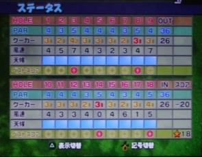 みんゴル4をプレー 第19回 (4)