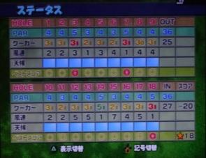 みんゴル4をプレー 第19回 (7)